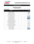 Ranking Report for Jewelry Appraisal website 092812